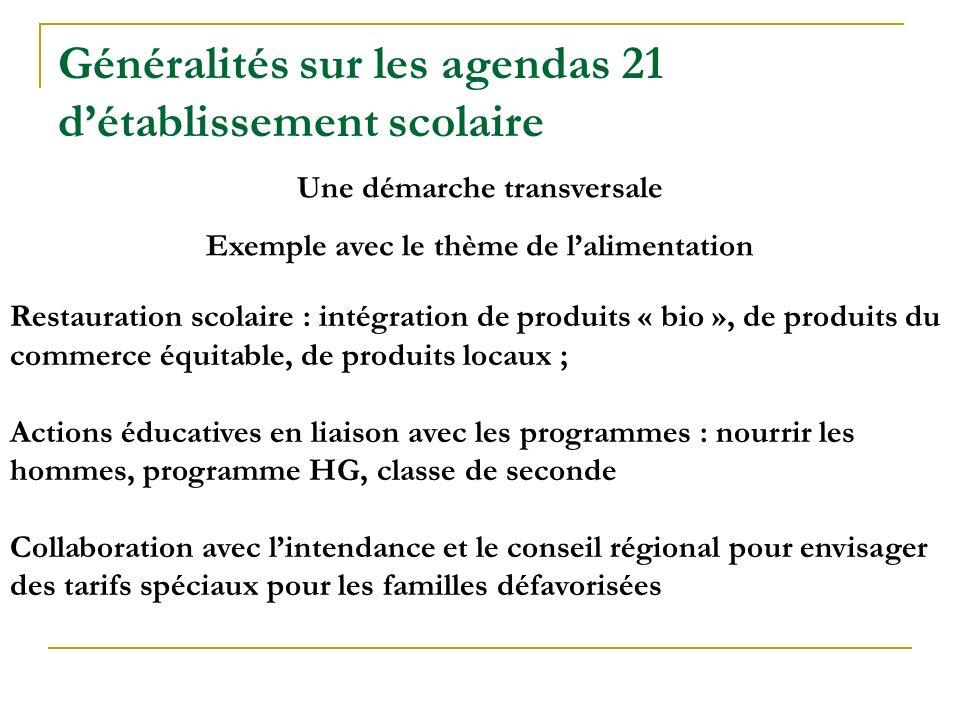 Généralités sur les agendas 21 détablissement scolaire Une démarche transversale Exemple avec le thème de lalimentation Restauration scolaire : intégr
