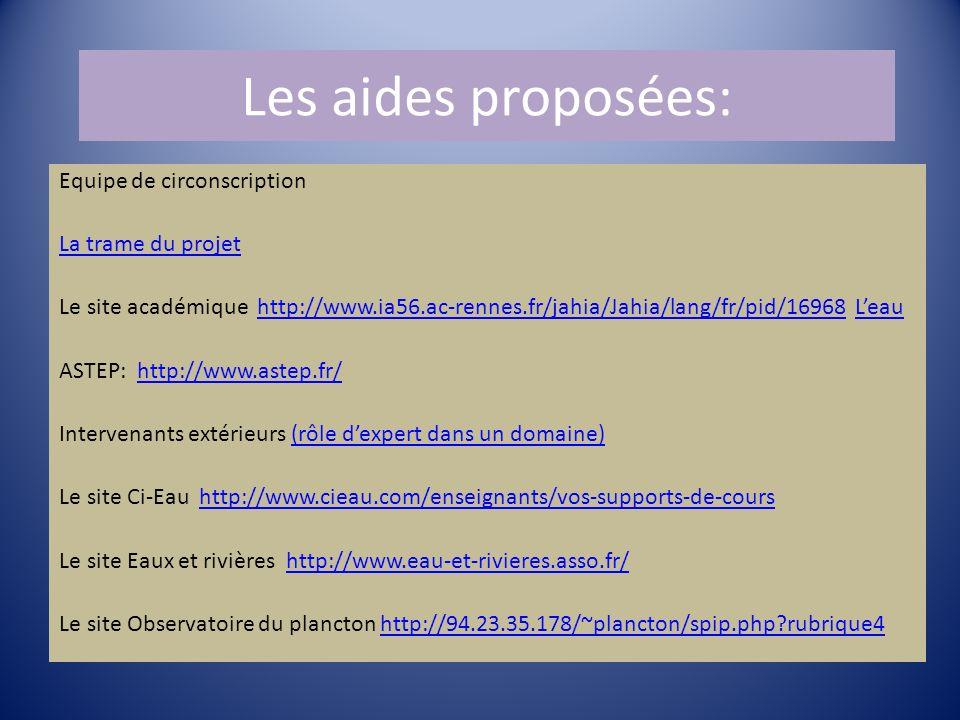 Les aides proposées: Equipe de circonscription La trame du projet Le site académique http://www.ia56.ac-rennes.fr/jahia/Jahia/lang/fr/pid/16968 Leauhttp://www.ia56.ac-rennes.fr/jahia/Jahia/lang/fr/pid/16968Leau ASTEP: http://www.astep.fr/http://www.astep.fr/ Intervenants extérieurs (rôle dexpert dans un domaine)(rôle dexpert dans un domaine) Le site Ci-Eau http://www.cieau.com/enseignants/vos-supports-de-courshttp://www.cieau.com/enseignants/vos-supports-de-cours Le site Eaux et rivières http://www.eau-et-rivieres.asso.fr/http://www.eau-et-rivieres.asso.fr/ Le site Observatoire du plancton http://94.23.35.178/~plancton/spip.php rubrique4http://94.23.35.178/~plancton/spip.php rubrique4