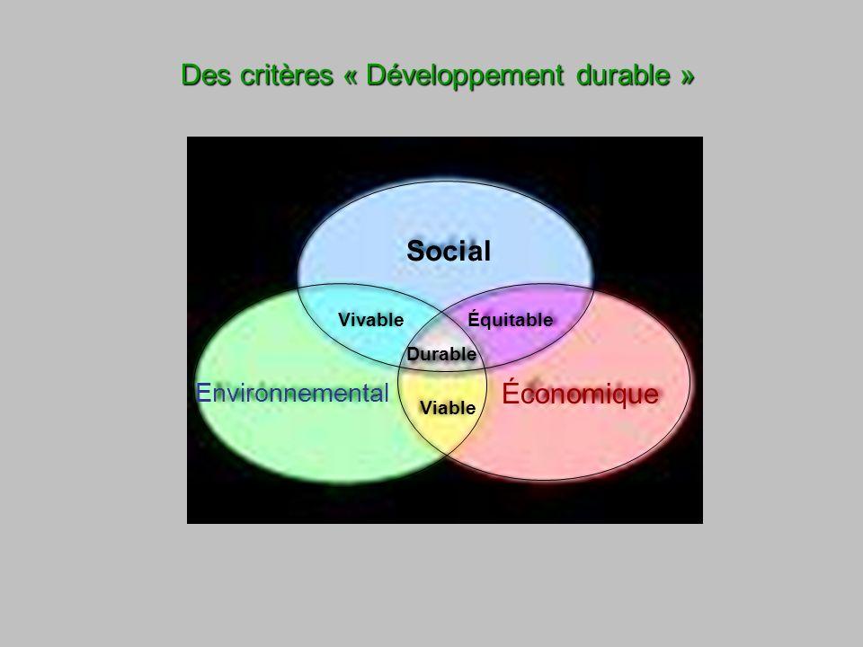 Des critères « Développement durable » Social Environnemental Économique Viable VivableÉquitable Durable