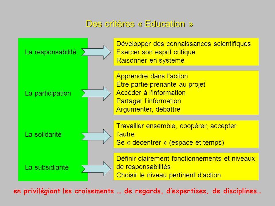 Des critères « Education » La responsabilité La participation La solidarité La subsidiarité Développer des connaissances scientifiques Exercer son esp