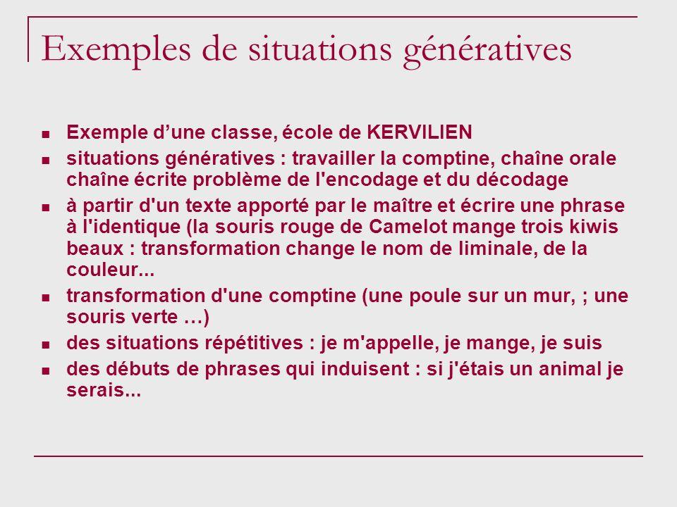 Exemples de situations génératives Exemple dune classe, école de KERVILIEN situations génératives : travailler la comptine, chaîne orale chaîne écrite