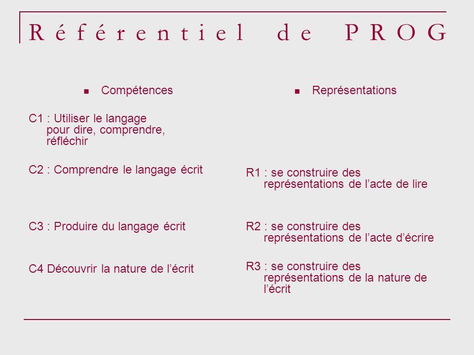 Référentiel de PROG Compétences C1 : Utiliser le langage pour dire, comprendre, réfléchir C2 : Comprendre le langage écrit C3 : Produire du langage éc
