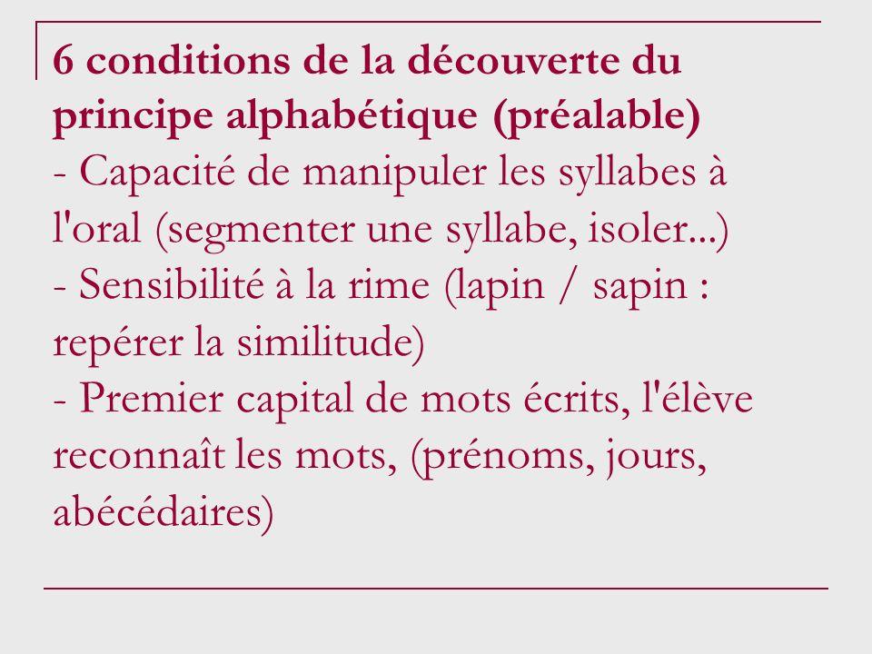 6 conditions de la découverte du principe alphabétique (préalable) - Capacité de manipuler les syllabes à l'oral (segmenter une syllabe, isoler...) -