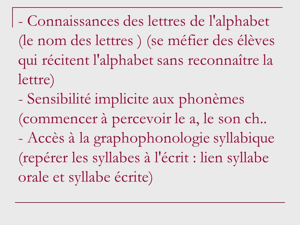 - Connaissances des lettres de l'alphabet (le nom des lettres ) (se méfier des élèves qui récitent l'alphabet sans reconnaître la lettre) - Sensibilit