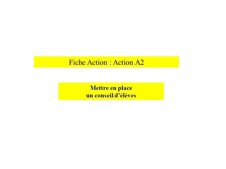 Pilier 6 Les compétences sociales et civiques choix compétences à renforcer Objectifs Niveau des actions La classeLe cycleLécole A1 Actions Vivre en société Diminuer les problèmes de discipline Se préparer à la vie citoyenne A2 -Respecter des règles élaborées en commun -Etre acteur de la vie de lécole