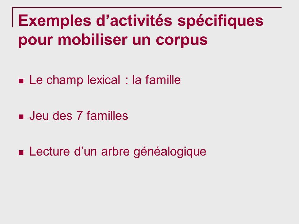 Exemples dactivités spécifiques pour mobiliser un corpus Le champ lexical : la famille Jeu des 7 familles Lecture dun arbre généalogique