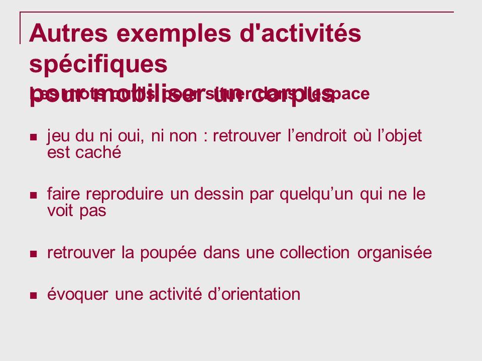 Autres exemples d'activités spécifiques pour mobiliser un corpus Les mots outils pour situer dans l'espace jeu du ni oui, ni non : retrouver lendroit