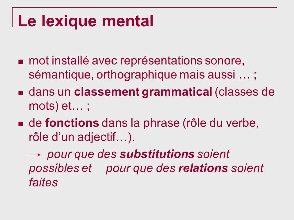 Le lexique mental mot installé avec représentations sonore, sémantique, orthographique mais aussi … ; dans un classement grammatical (classes de mots)
