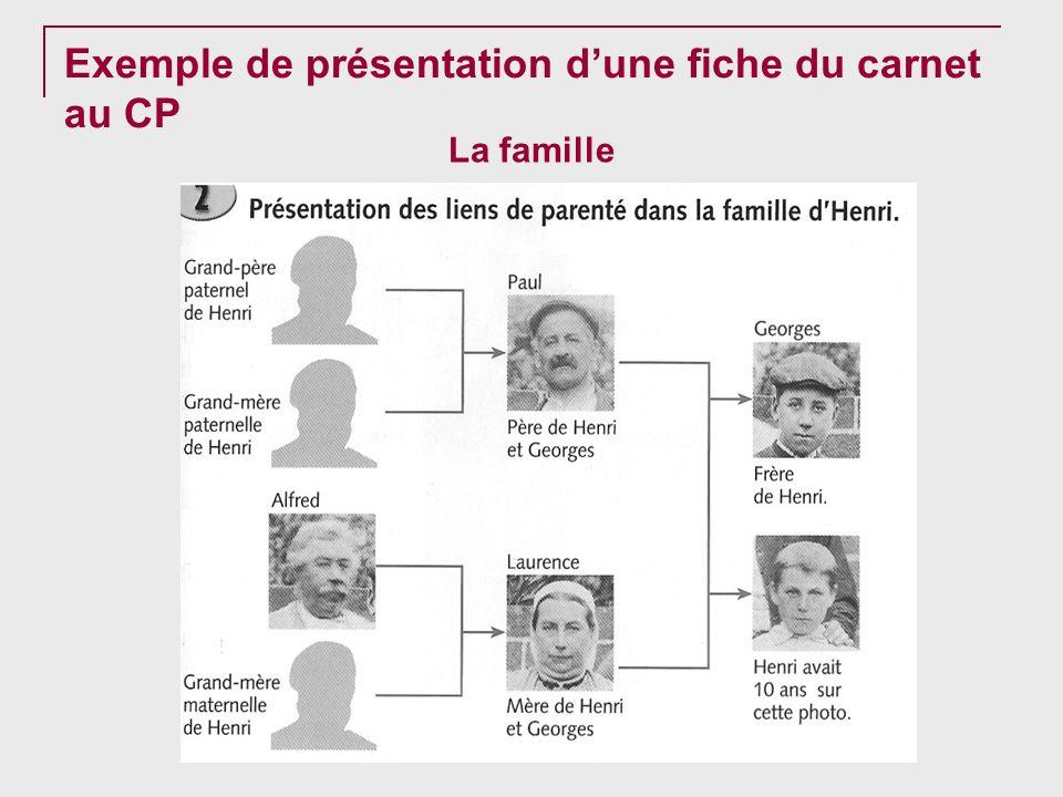 Exemple de présentation dune fiche du carnet au CP La famille