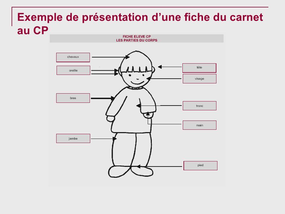 Exemple de présentation dune fiche du carnet au CP