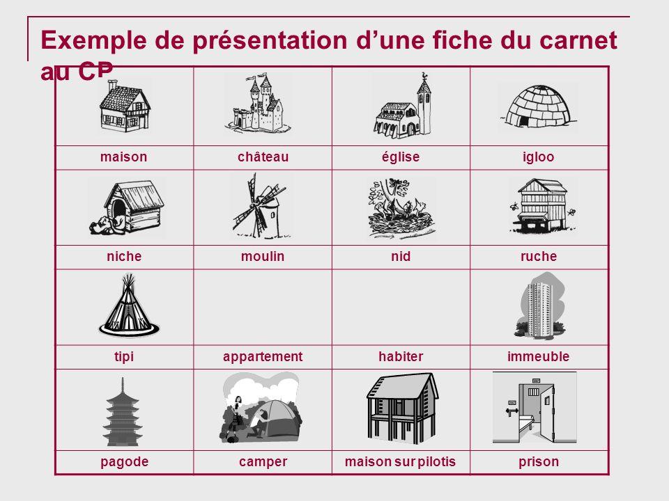 Exemple de présentation dune fiche du carnet au CP maisonchâteauégliseigloo nichemoulinnidruche tipiappartementhabiterimmeuble pagodecampermaison sur