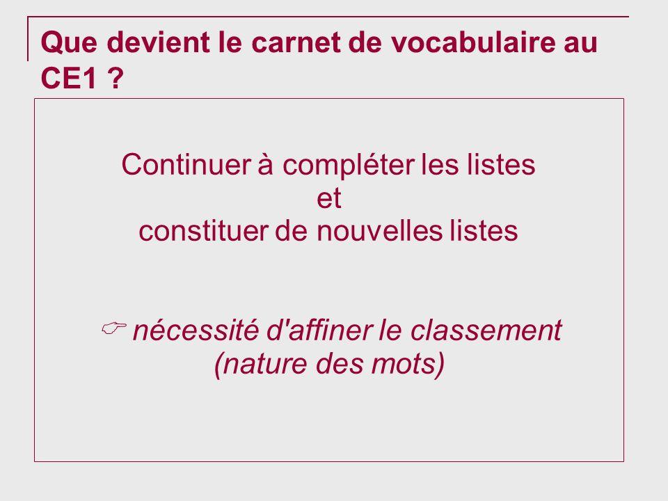 Que devient le carnet de vocabulaire au CE1 ? Continuer à compléter les listes et constituer de nouvelles listes nécessité d'affiner le classement (na