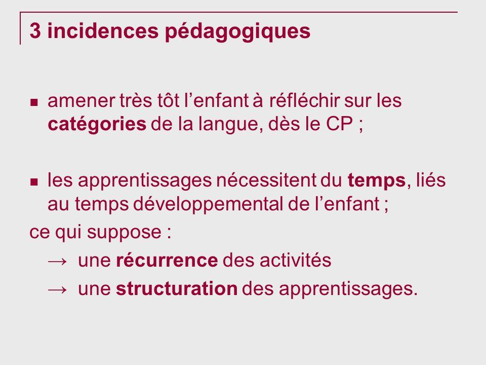 3 incidences pédagogiques amener très tôt lenfant à réfléchir sur les catégories de la langue, dès le CP ; les apprentissages nécessitent du temps, li