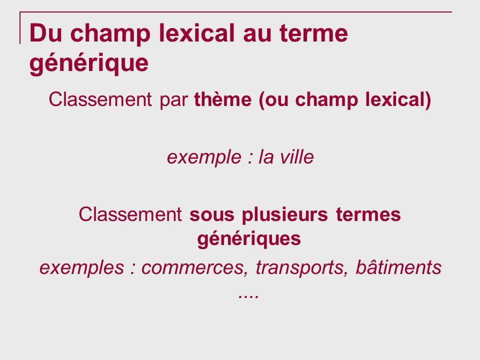 Du champ lexical au terme générique Classement par thème (ou champ lexical) exemple : la ville Classement sous plusieurs termes génériques exemples :