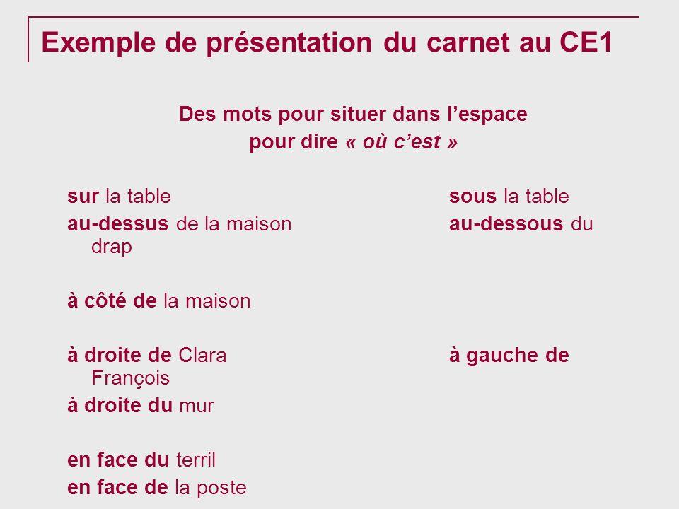 Exemple de présentation du carnet au CE1 Des mots pour situer dans lespace pour dire « où cest » sur la tablesous la table au-dessus de la maisonau-de