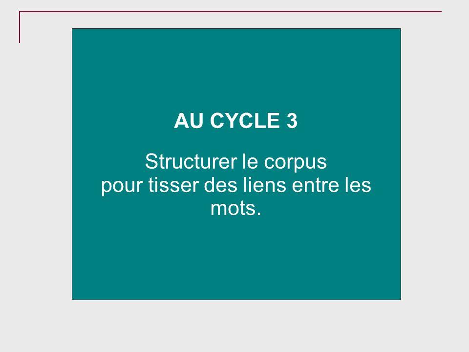 AU CYCLE 3 Structurer le corpus pour tisser des liens entre les mots.