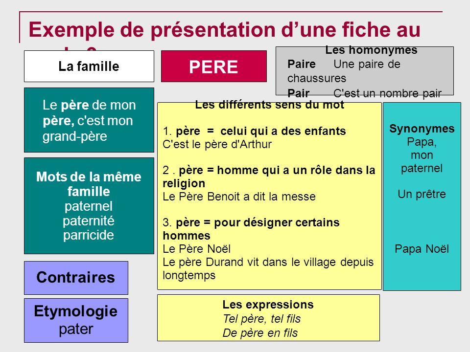 Exemple de présentation dune fiche au cycle 3 PERE Mots de la même famille paternel paternité parricide Contraires La famille Les homonymes PaireUne p