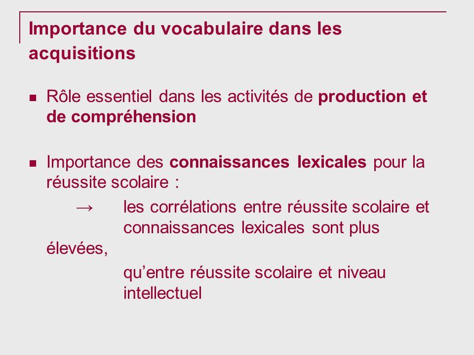Importance du vocabulaire dans les acquisitions Rôle essentiel dans les activités de production et de compréhension Importance des connaissances lexic