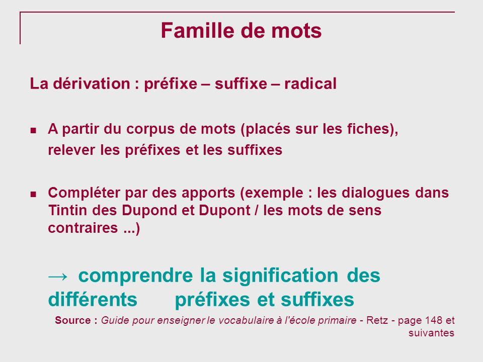 Famille de mots La dérivation : préfixe – suffixe – radical A partir du corpus de mots (placés sur les fiches), relever les préfixes et les suffixes C