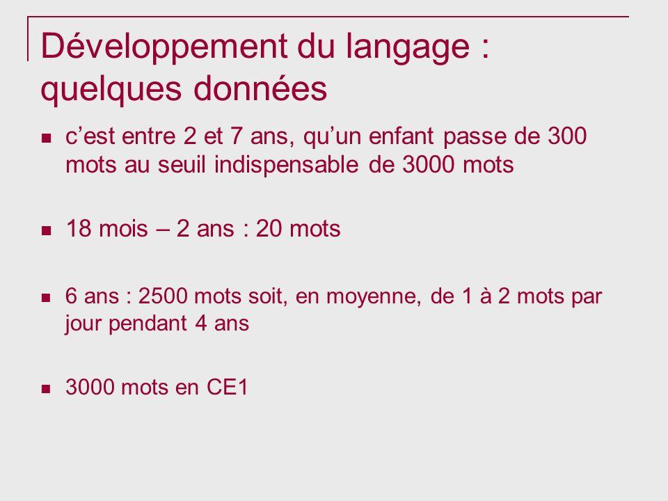 Développement du langage : quelques données cest entre 2 et 7 ans, quun enfant passe de 300 mots au seuil indispensable de 3000 mots 18 mois – 2 ans :