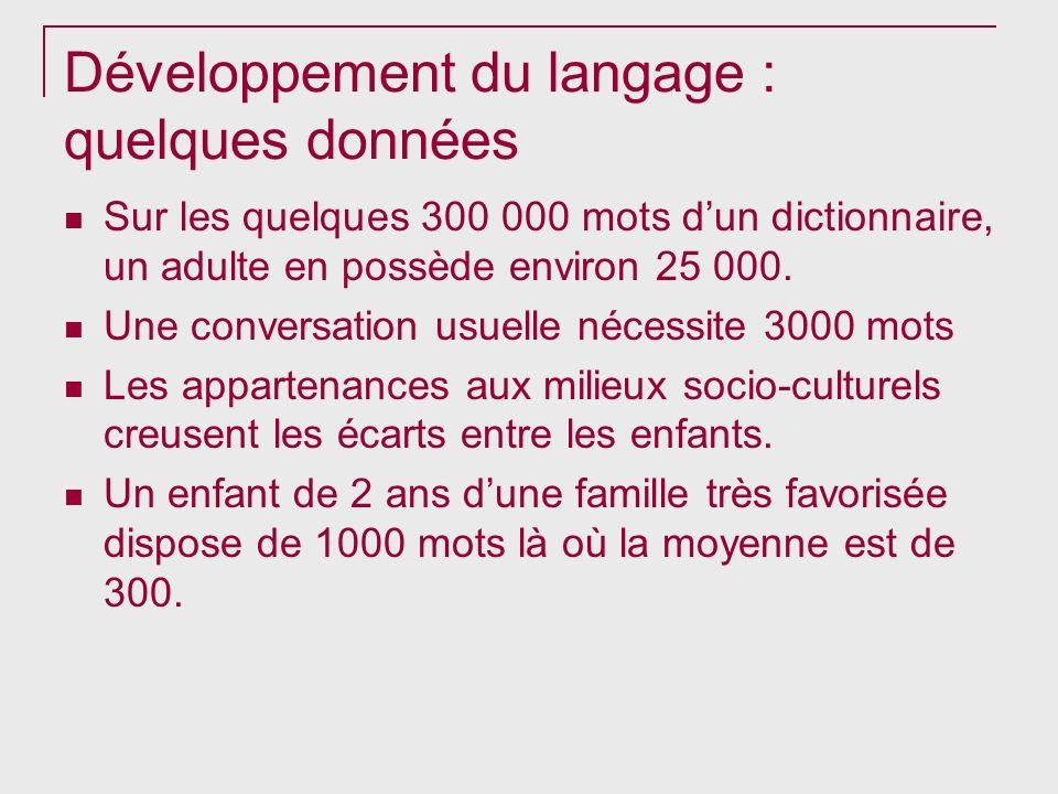 Développement du langage : quelques données Sur les quelques 300 000 mots dun dictionnaire, un adulte en possède environ 25 000. Une conversation usue