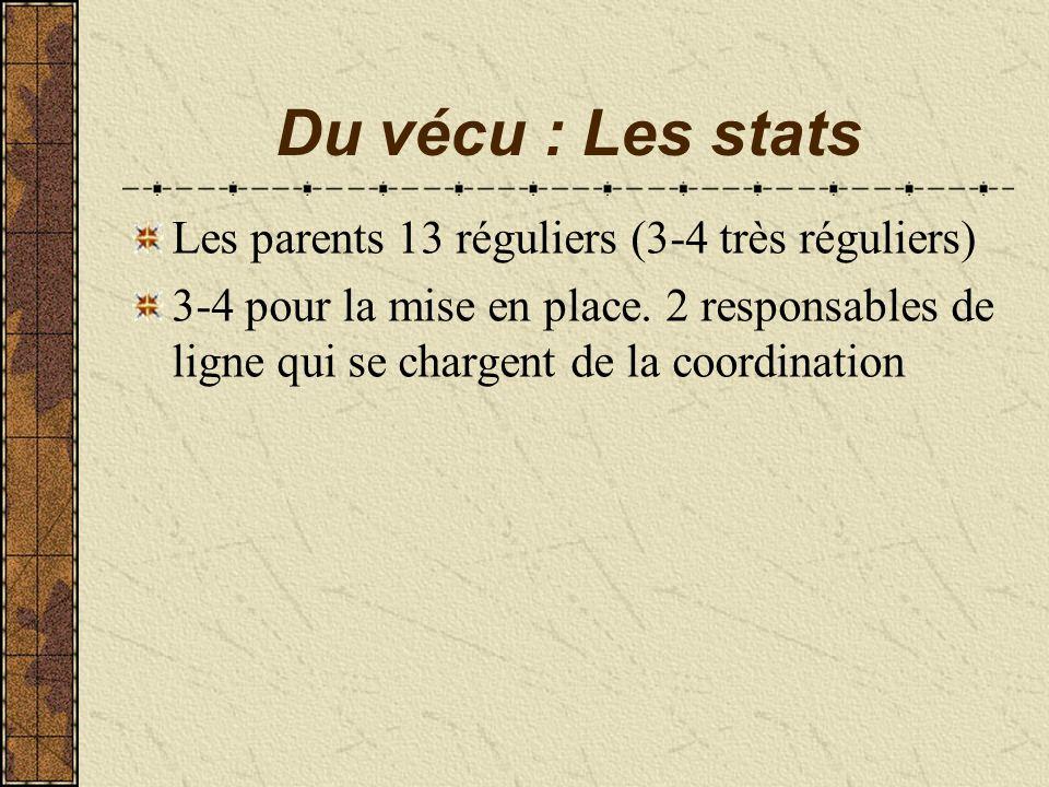 Du vécu : Les stats Les parents 13 réguliers (3-4 très réguliers) 3-4 pour la mise en place. 2 responsables de ligne qui se chargent de la coordinatio