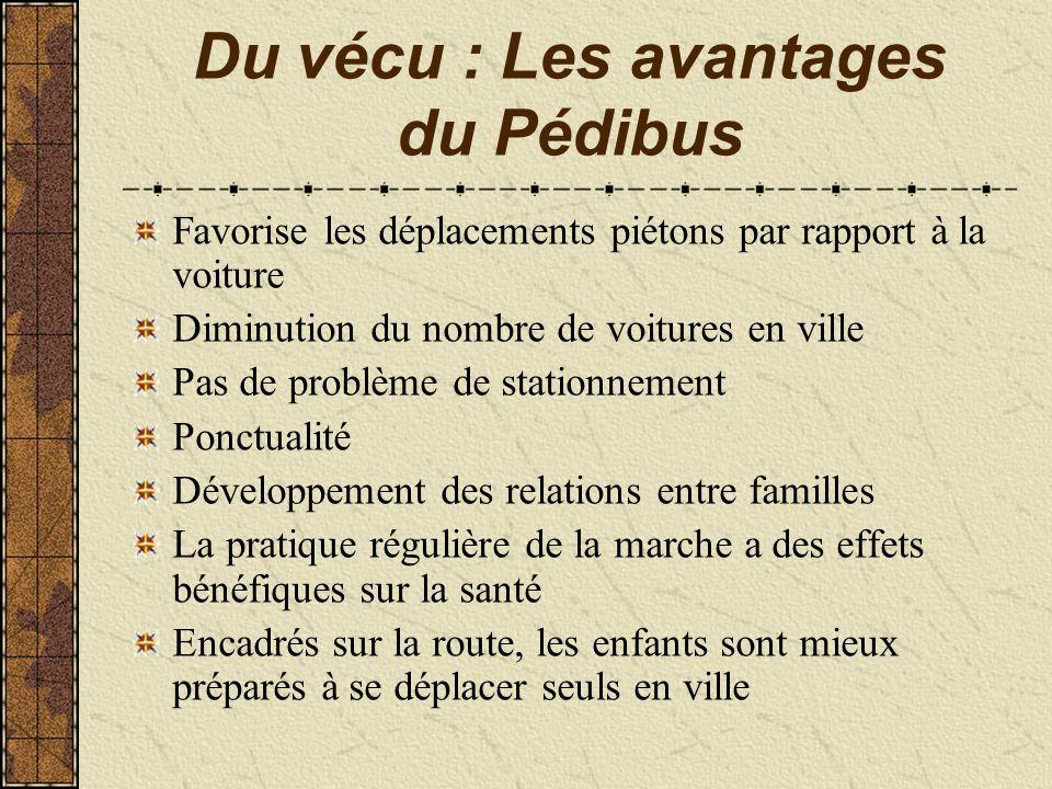 Du vécu : Les avantages du Pédibus Favorise les déplacements piétons par rapport à la voiture Diminution du nombre de voitures en ville Pas de problèm