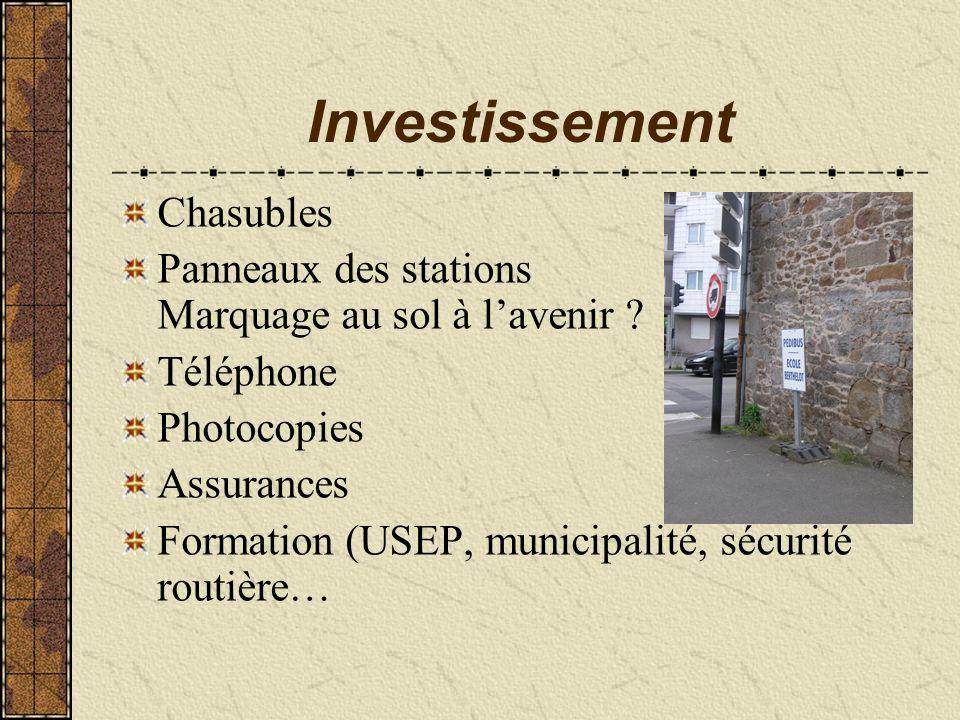Investissement Chasubles Panneaux des stations Marquage au sol à lavenir ? Téléphone Photocopies Assurances Formation (USEP, municipalité, sécurité ro