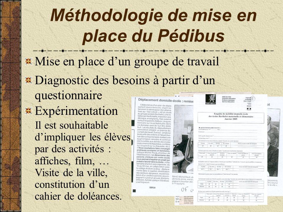 Méthodologie de mise en place du Pédibus Mise en place dun groupe de travail Il est souhaitable dimpliquer les élèves par des activités : affiches, fi