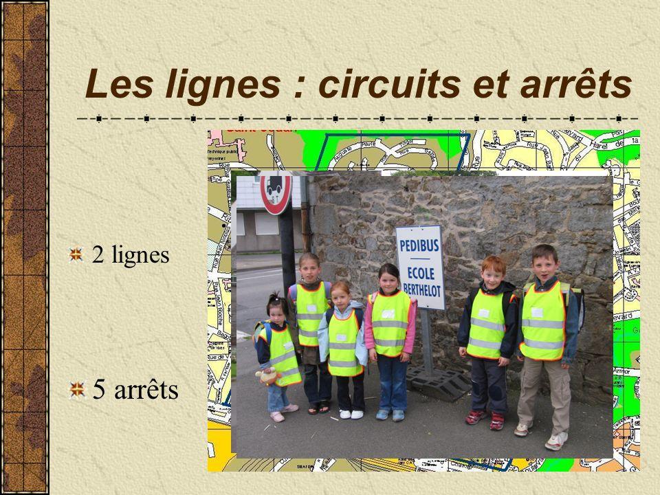 Les lignes : circuits et arrêts 2 lignes 5 arrêts