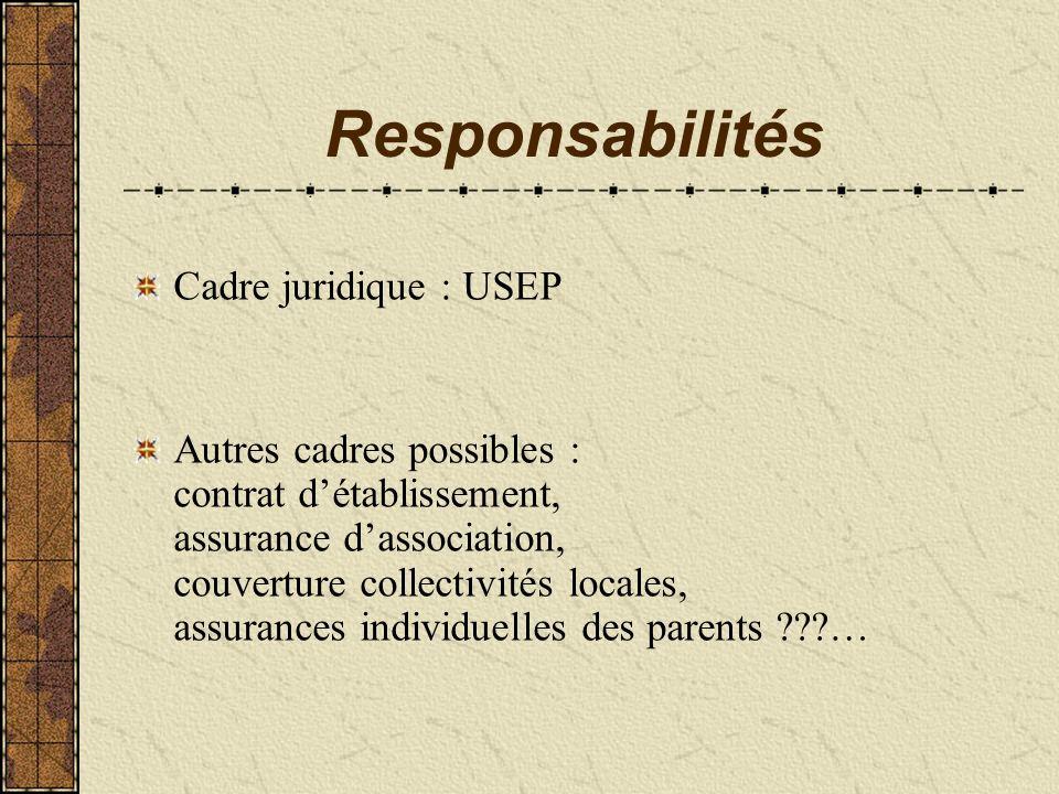 Responsabilités Cadre juridique : USEP Autres cadres possibles : contrat détablissement, assurance dassociation, couverture collectivités locales, ass