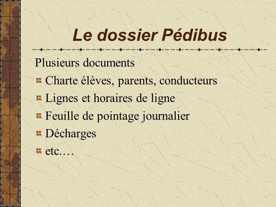 Le dossier Pédibus Plusieurs documents Charte élèves, parents, conducteurs Lignes et horaires de ligne Feuille de pointage journalier Décharges etc.…