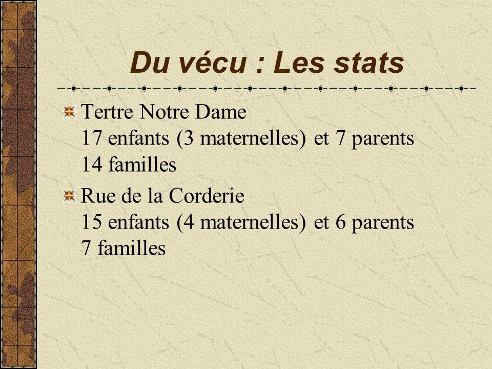 Du vécu : Les stats Tertre Notre Dame 17 enfants (3 maternelles) et 7 parents 14 familles Rue de la Corderie 15 enfants (4 maternelles) et 6 parents 7