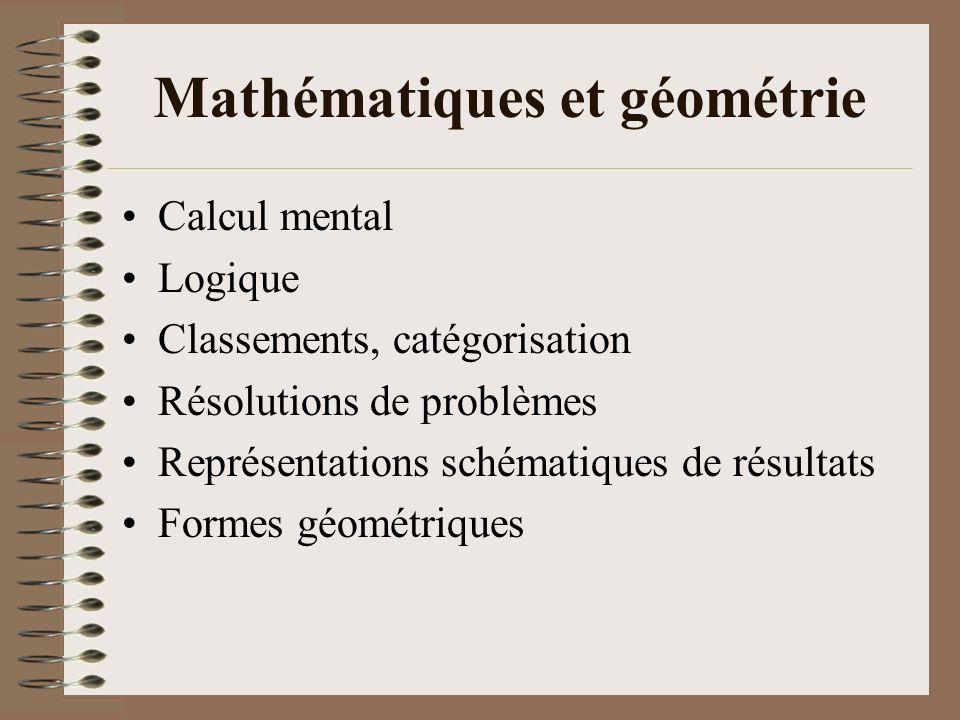 Mathématiques et géométrie Calcul mental Logique Classements, catégorisation Résolutions de problèmes Représentations schématiques de résultats Formes