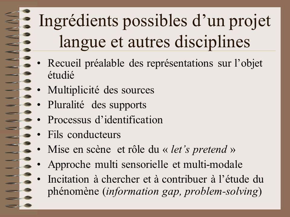 Ingrédients possibles dun projet langue et autres disciplines Recueil préalable des représentations sur lobjet étudié Multiplicité des sources Plurali