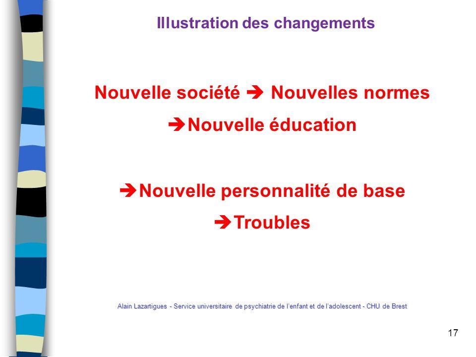 17 Illustration des changements Nouvelle société Nouvelles normes Nouvelle éducation Nouvelle personnalité de base Troubles Alain Lazartigues - Servic