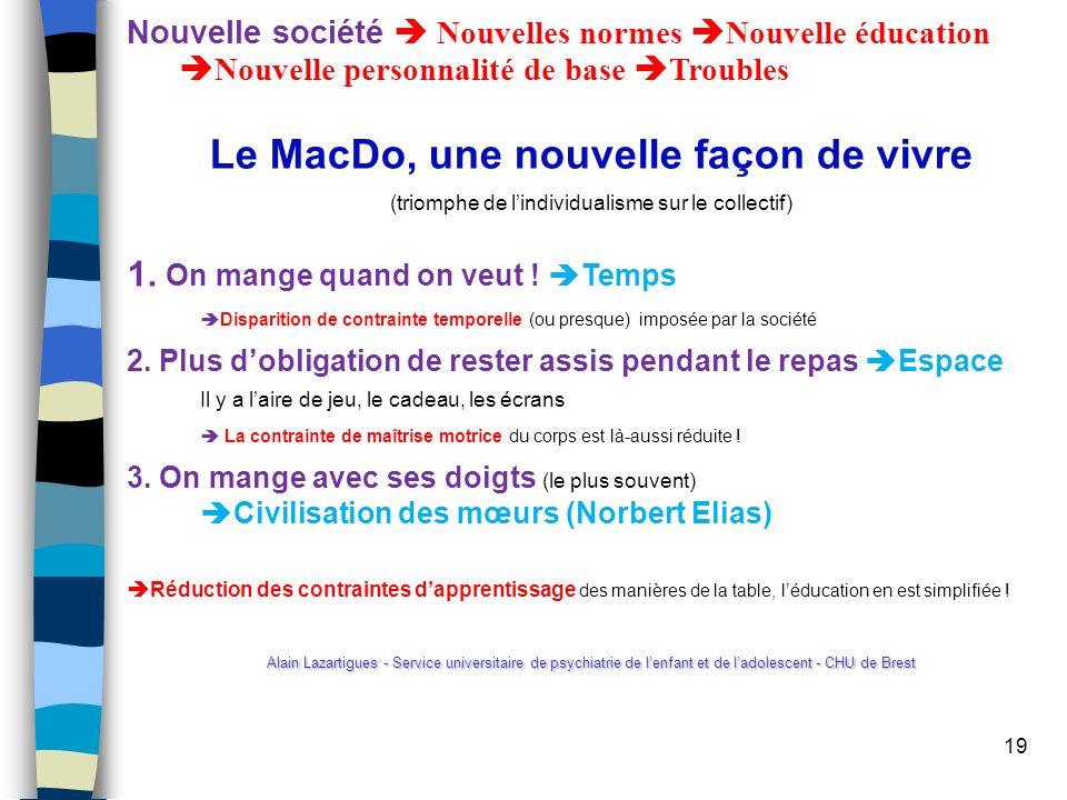 19 Le MacDo, une nouvelle façon de vivre (triomphe de lindividualisme sur le collectif) 1. On mange quand on veut ! Temps Disparition de contrainte te