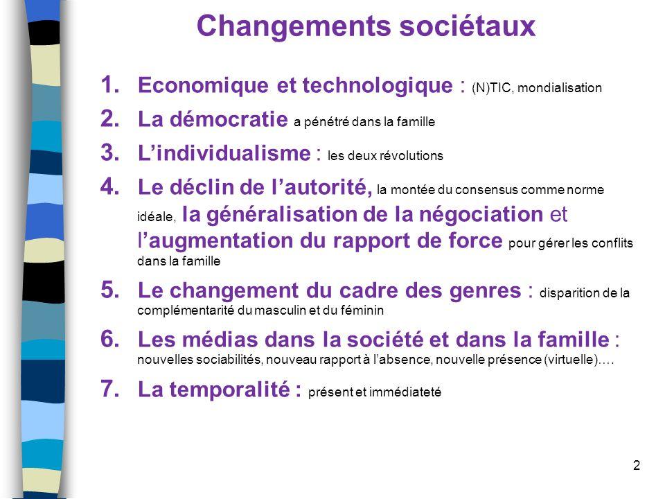 2 Changements sociétaux 1. Economique et technologique : (N)TIC, mondialisation 2. La démocratie a pénétré dans la famille 3. Lindividualisme : les de