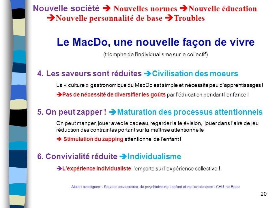 20 Nouvelle société Nouvelles normes Nouvelle éducation Nouvelle personnalité de base Troubles Le MacDo, une nouvelle façon de vivre (triomphe de lind
