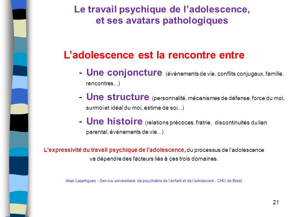 21 Le travail psychique de ladolescence, et ses avatars pathologiques Ladolescence est la rencontre entre -Une conjoncture (événements de vie, conflit