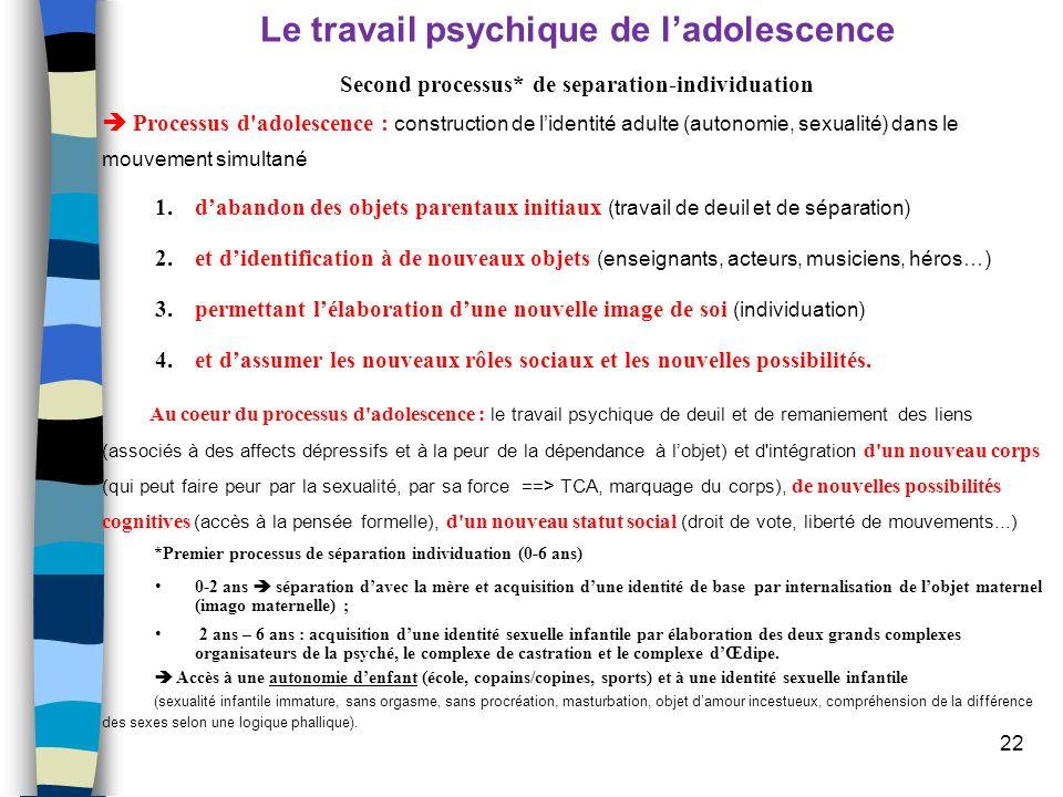 22 Le travail psychique de ladolescence Second processus* de separation-individuation Processus d'adolescence : construction de lidentité adulte (auto