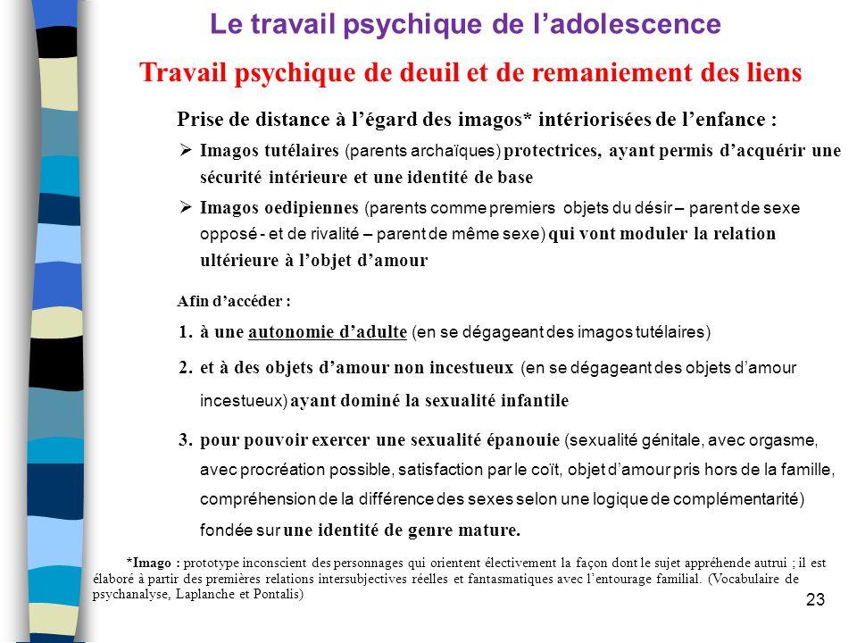 23 Travail psychique de deuil et de remaniement des liens Prise de distance à légard des imagos* intériorisées de lenfance : Imagos tutélaires (parent