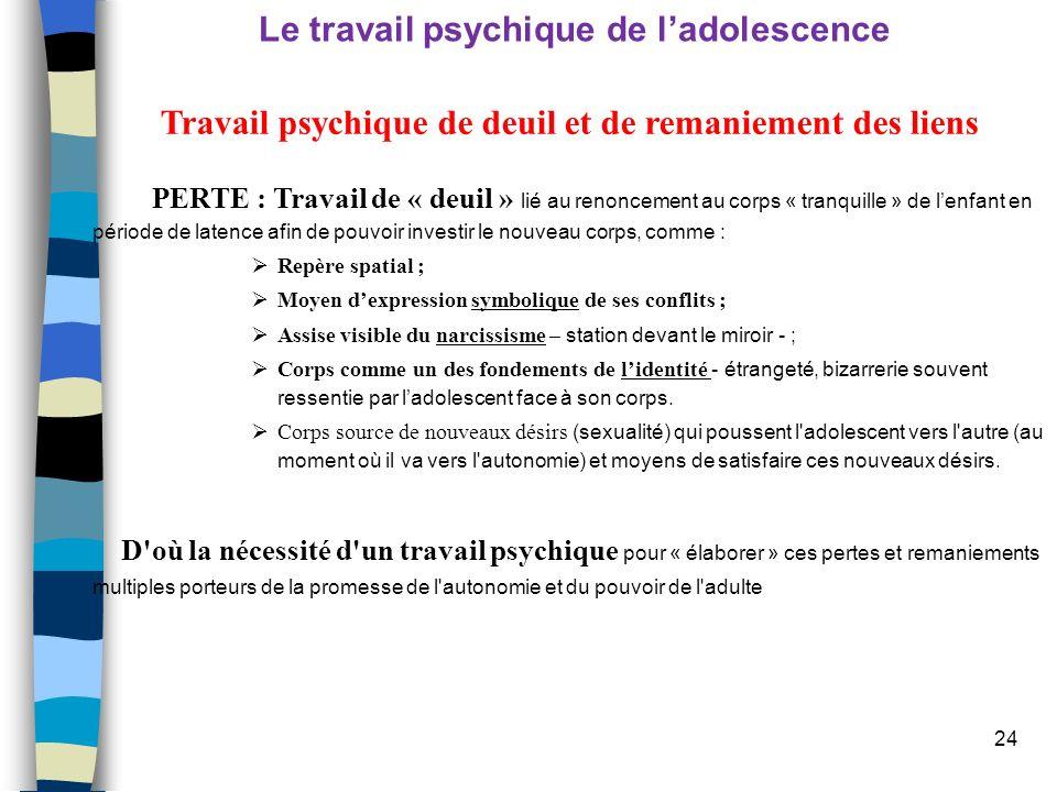 24 Travail psychique de deuil et de remaniement des liens PERTE : Travail de « deuil » lié au renoncement au corps « tranquille » de lenfant en périod