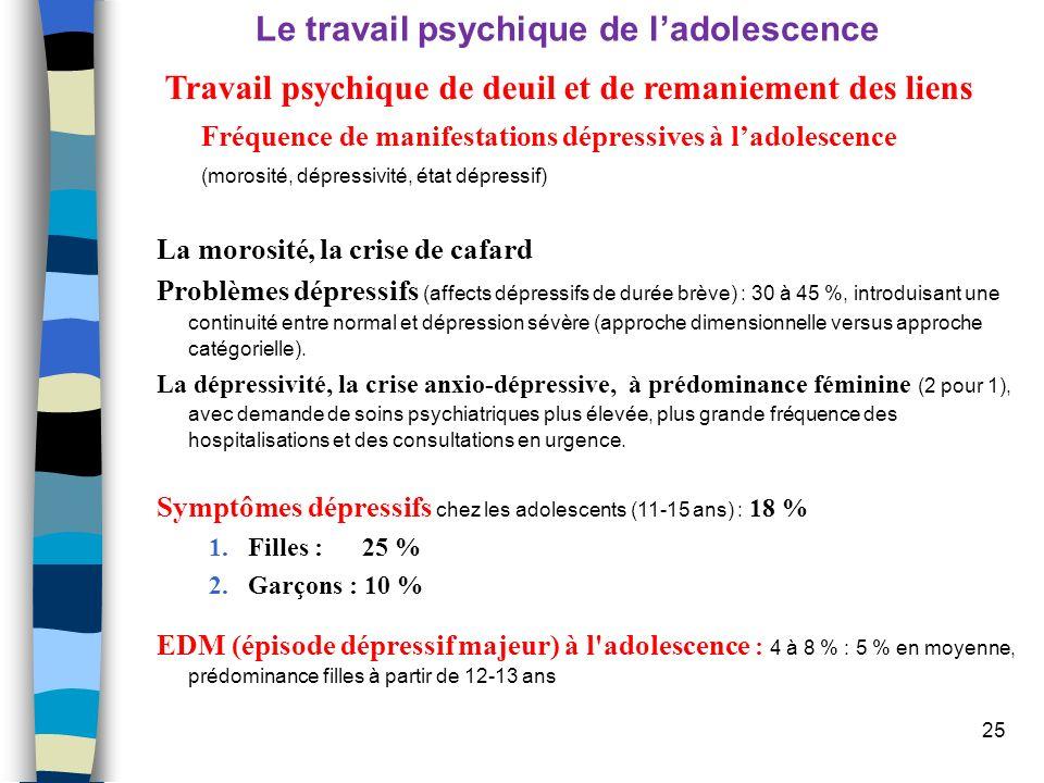 25 Travail psychique de deuil et de remaniement des liens Fréquence de manifestations dépressives à ladolescence (morosité, dépressivité, état dépress
