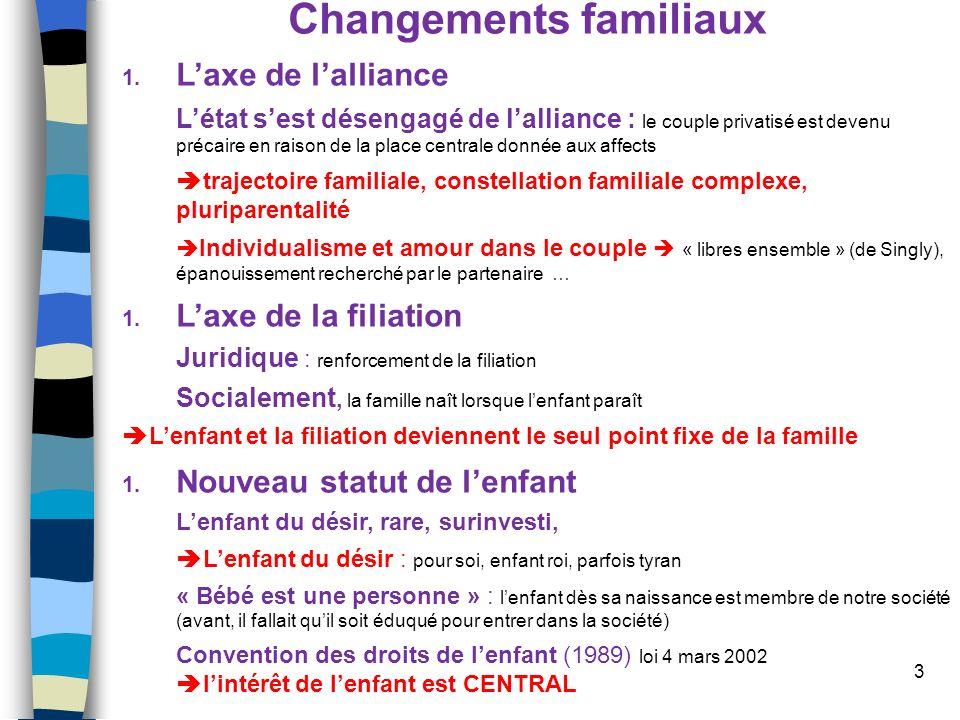 3 Changements familiaux 1. Laxe de lalliance Létat sest désengagé de lalliance : le couple privatisé est devenu précaire en raison de la place central
