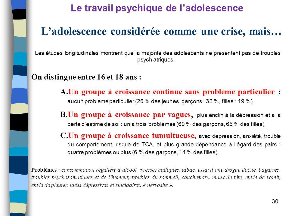 30 Ladolescence considérée comme une crise, mais… Les études longitudinales montrent que la majorité des adolescents ne présentent pas de troubles psy