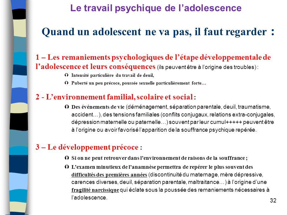 32 Quand un adolescent ne va pas, il faut regarder : 1 – Les remaniements psychologiques de létape développementale de ladolescence et leurs conséquen