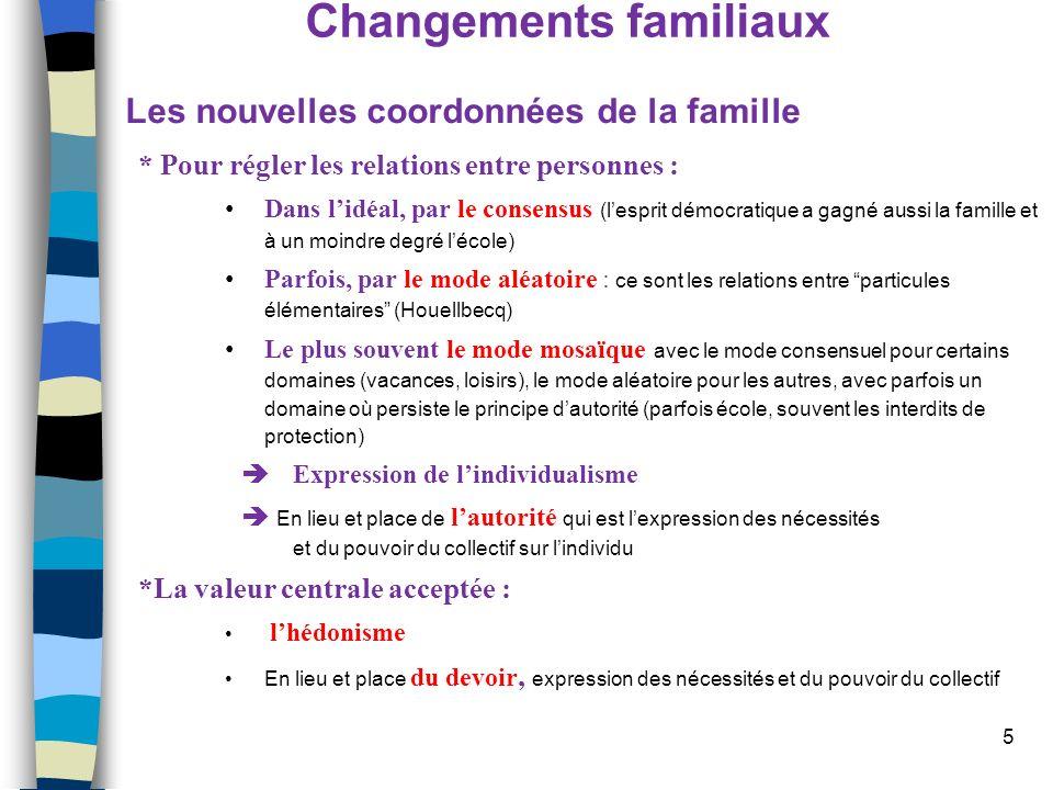 5 Changements familiaux Les nouvelles coordonnées de la famille * Pour régler les relations entre personnes : Dans lidéal, par le consensus (lesprit d