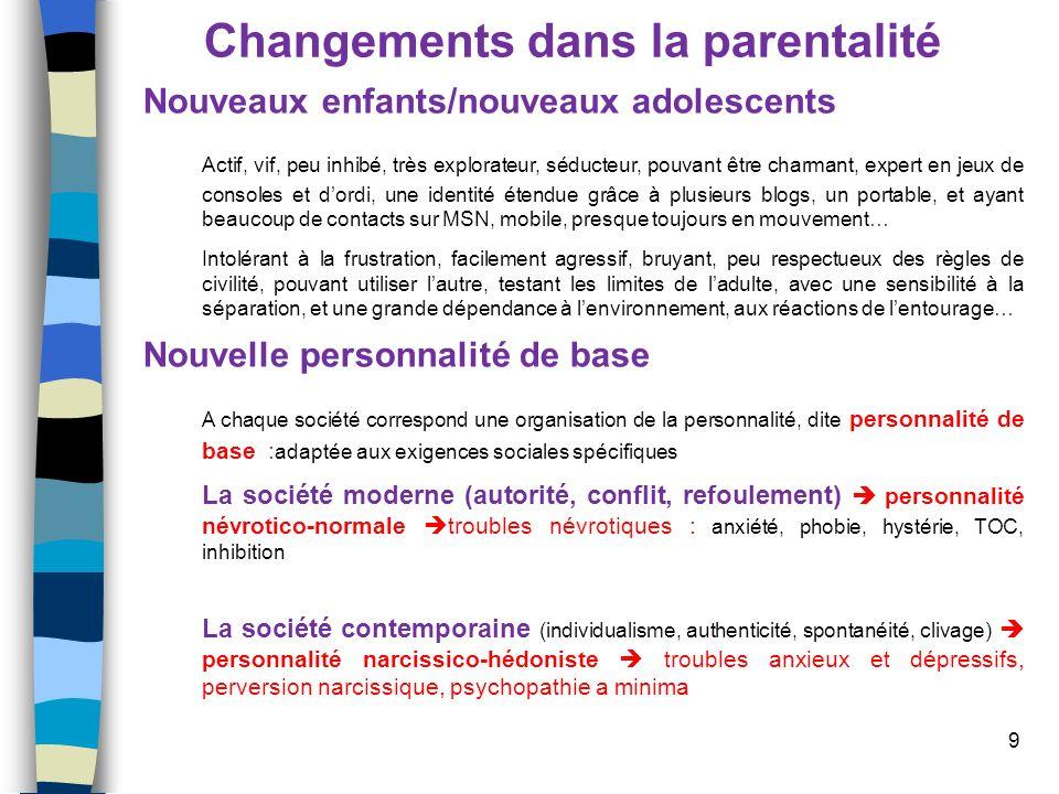 9 Changements dans la parentalité Nouveaux enfants/nouveaux adolescents Actif, vif, peu inhibé, très explorateur, séducteur, pouvant être charmant, ex