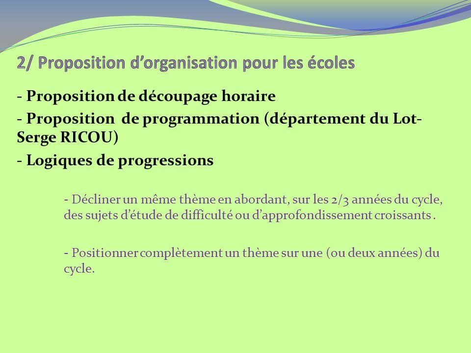- Proposition de découpage horaire - Proposition de programmation (département du Lot- Serge RICOU) - Logiques de progressions - Décliner un même thème en abordant, sur les 2/3 années du cycle, des sujets détude de difficulté ou dapprofondissement croissants.